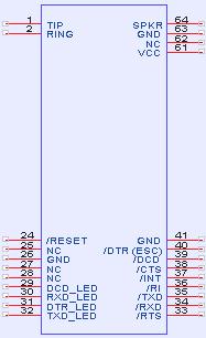 Pin Signals